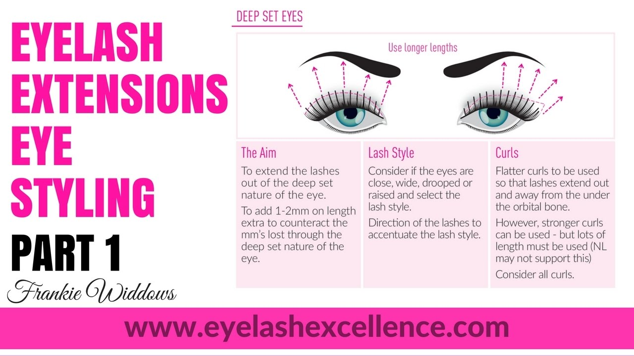 EYE STYLING PART 1 - EYELASH EXTENSIONS by Frankie Widdows - YouTube