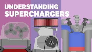 Superchargers 101 - Displacement, Boost, and Volumetric Efficiency