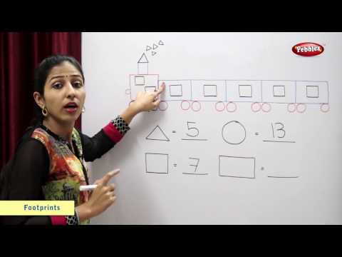 count-and-write-the-shapes-in-a-train-|-maths-for-class-2-|-maths-basics-for-cbse-children