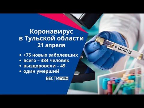 Коронавирус в Тульской области 21 апреля