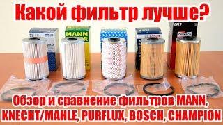 Какой фильтр лучше? Обзор и сравнение фильтров MANN, KNECHT, MAHLE, PURFLUX, BOSCH, CHAMPION
