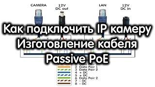 Как подключить IP камеру. Кабель для подключения IP камеры. Изготовление кабеля Passive PoE. DIY