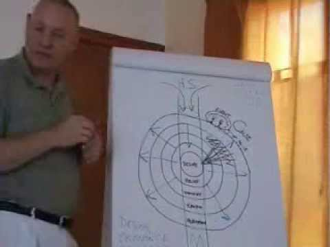 David Hoffmeister in France UN COURS EN MIRACLES (UCEM)