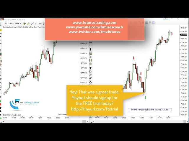 101618 -- Daily Market Review ES CL GC NQ - Live Futures Trading Call Room