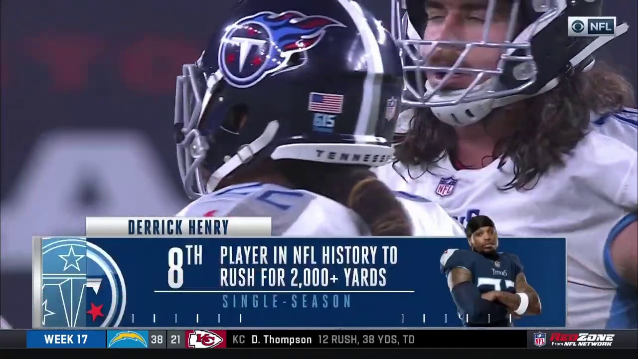 Titans RB Derrick Henry rushes for 2000 yards