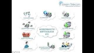 Что это такое Виртуальная АТС ?(Виртуальная АТС что это такое? Зачем нужна виртуальная АТС и какие возможности у современной телефонии?, 2014-11-13T13:51:55.000Z)
