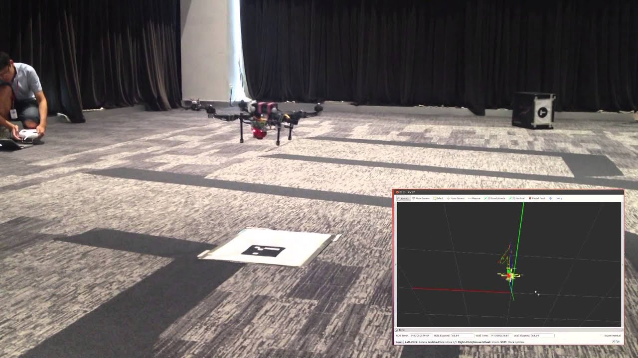 quadrotor report The vast majority of the fancy autonomous flying we've seen from quadrotors has relied on some kind of external localization for position information usually it's a motion capture system, sometimes it's gps, but either way, there's a little bit of cheating involved this is not to say that we mind cheating, but.