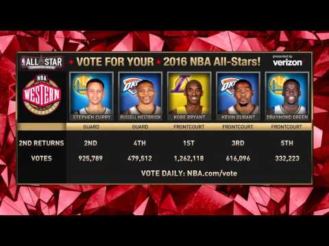 Inside The NBA - 2016 All-Star Watch