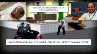 Kronologi Novel Baswedan disiram Air Keras