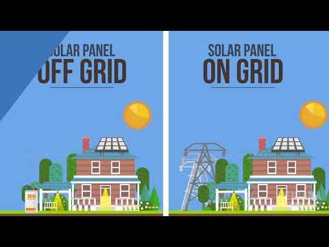 JSKYE Solar Panel - Infographic