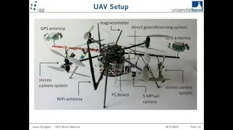 Designing, Building and Testing UAVs