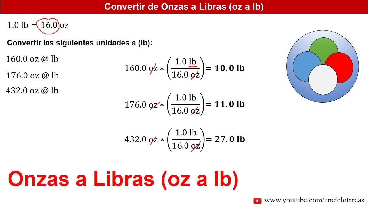 Onzas A Libras Oz Lb Conversiones
