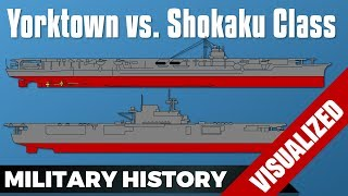 Shokaku vs Yorktown Class Carriers - USS Enterprise & HIJMS Zuikaku