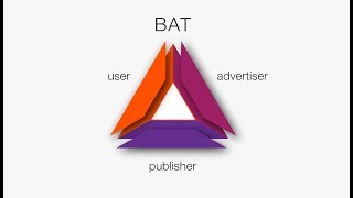 BAT Partners With Dow Jones, New Ethereum Scaling And Crypto Investors Meet With SEC