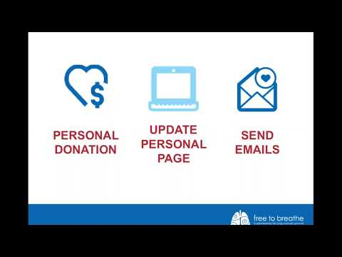 Fundraising Success Center Tutorial