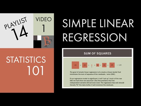 Statistics 101: Simple Linear Regression, The Very Basics