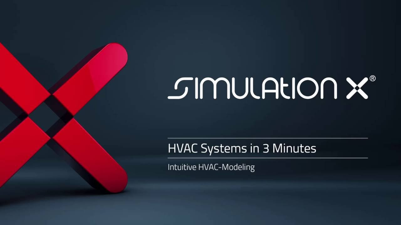 Developing High Performance HVAC Systems Made Easy: Intuitive  Thermodynamics Simulation