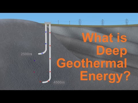 What is deep geothermal energy?