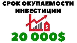 срок окупаемости инвестиций дивидендами. За сколько окупятся инвестиции 20000 в акциях США?