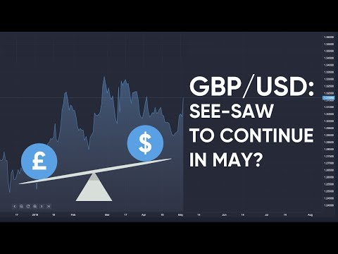 gbp/usd-technical-analysis-for-may-2019-|-forex