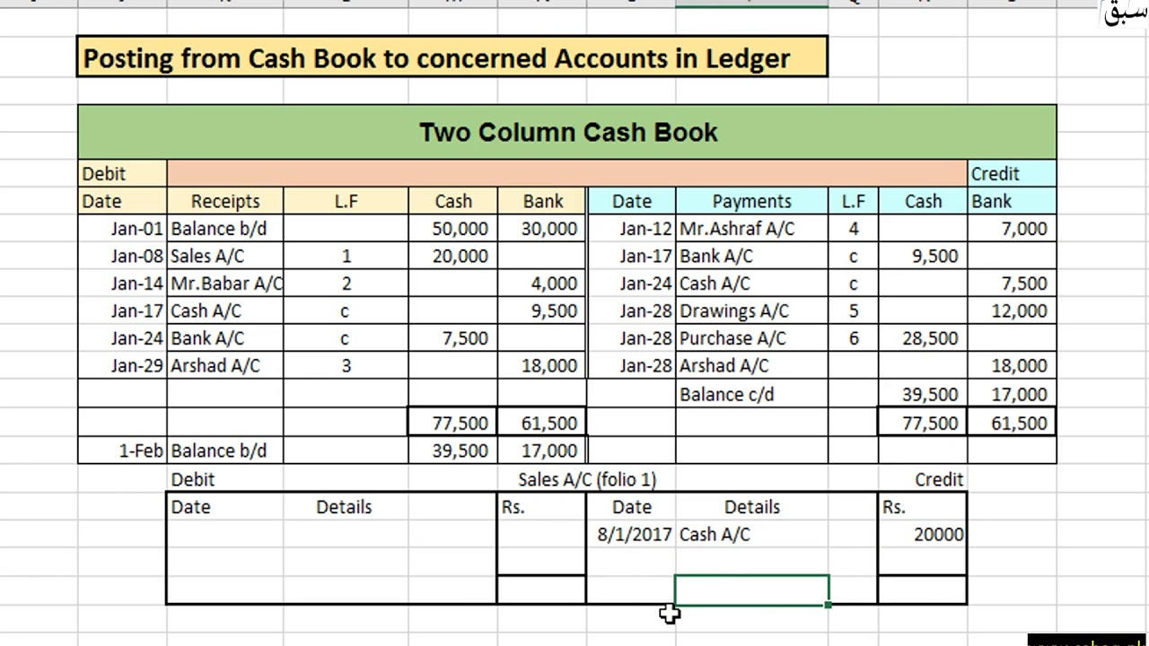 posting from cash book to concerned accounts in ledger