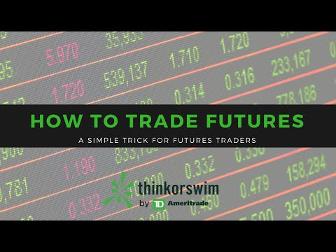 [ThinkorSwim] How to Trade Futures | Trading Futures in TOS | S&P 500 Futures