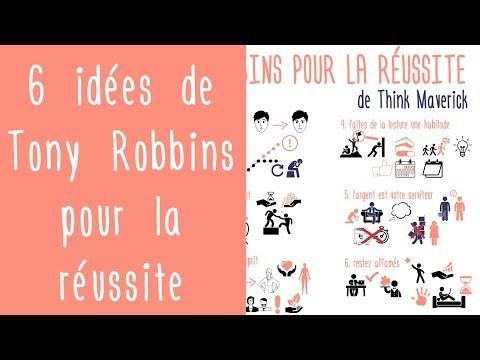 Les 6 idées essentielles de Tony Robbins pour le développement personnel