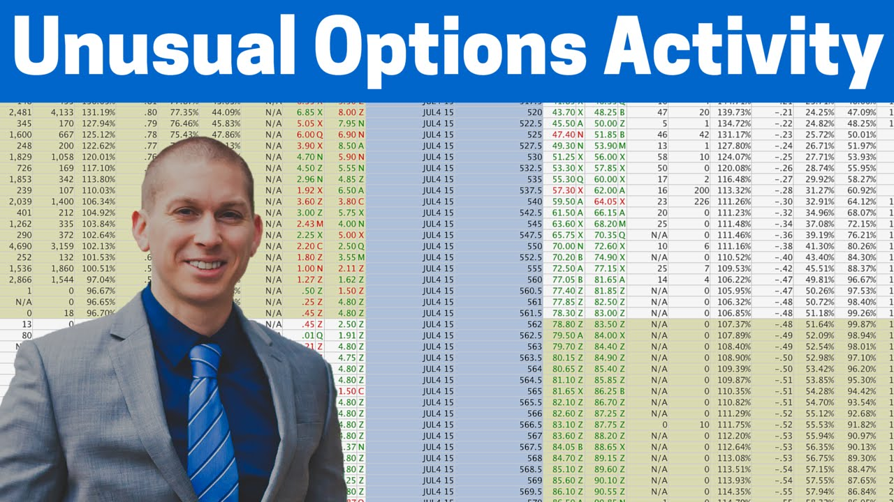 Unusual Options Activity | How To Find & Trade Unusual Options Activity