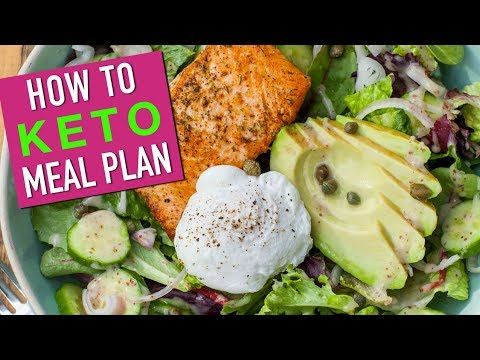 how-do-i-keto-meal-plan???-how-keto-meal-prep-for-success!