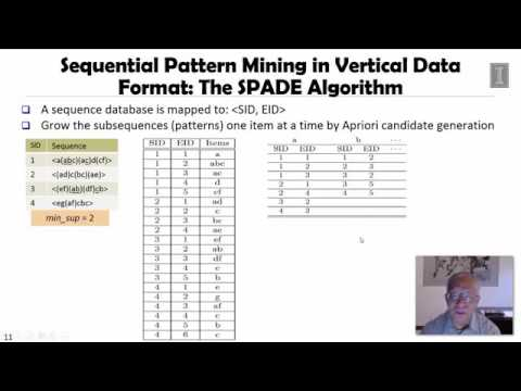 DATA MINING   4 Pattern Discovery In Data Mining   5 3  SPADE—Sequential Pattern Mining In Vertical