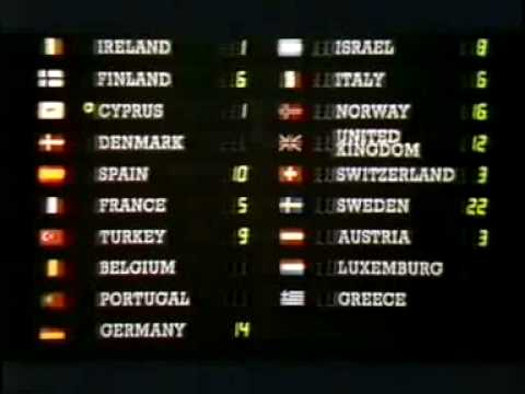 Eurovision 1985 - Voting Part 1/5