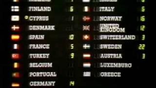 Eurovision 1985 - Voting Part 1/5