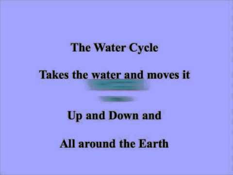 Water Cyclem4v