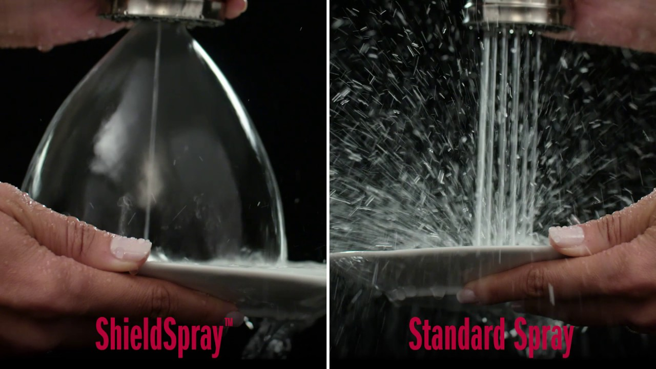 Shieldspray Technology Youtube