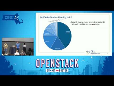 A Series of Unfortunate Deployments- Running a Lambda Architecture on OpenStack