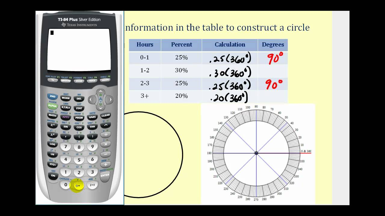 hight resolution of Statistics: Pie Charts (video lessons
