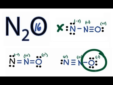 N2O  Lewis Structure - How to Draw the Lewis Structure for N2O