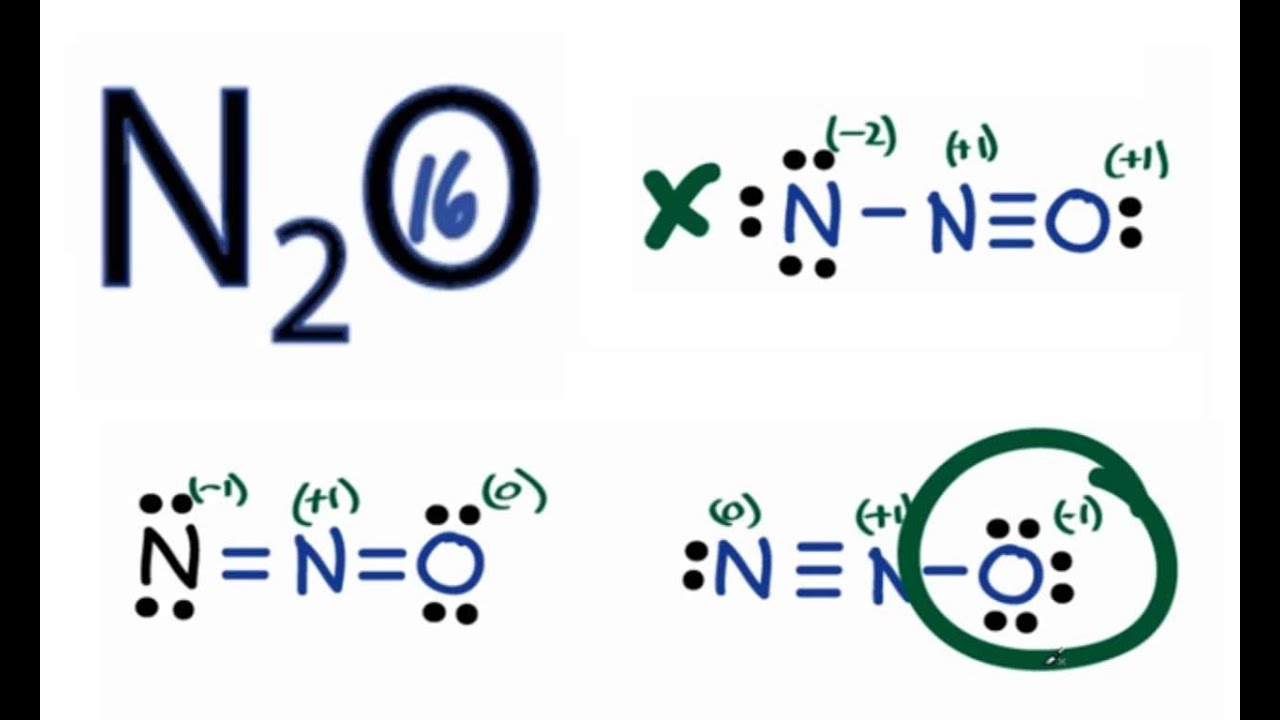 small resolution of n2o lewis structure how to draw the lewis structure for n2o