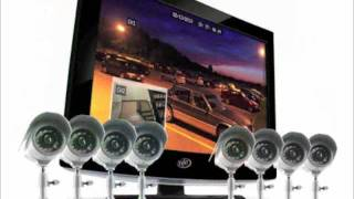Commercial Security Systems 101.mov