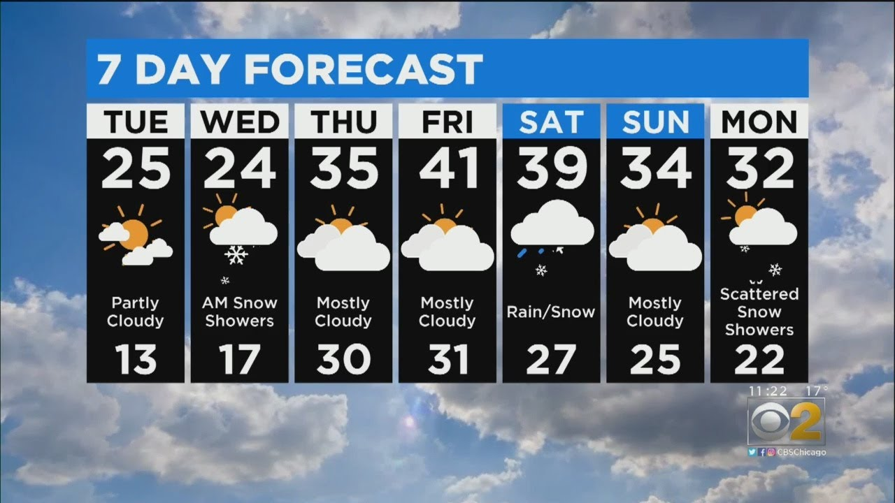 CBS 2 Weather Watch (11AM, Dec. 10, 2019)