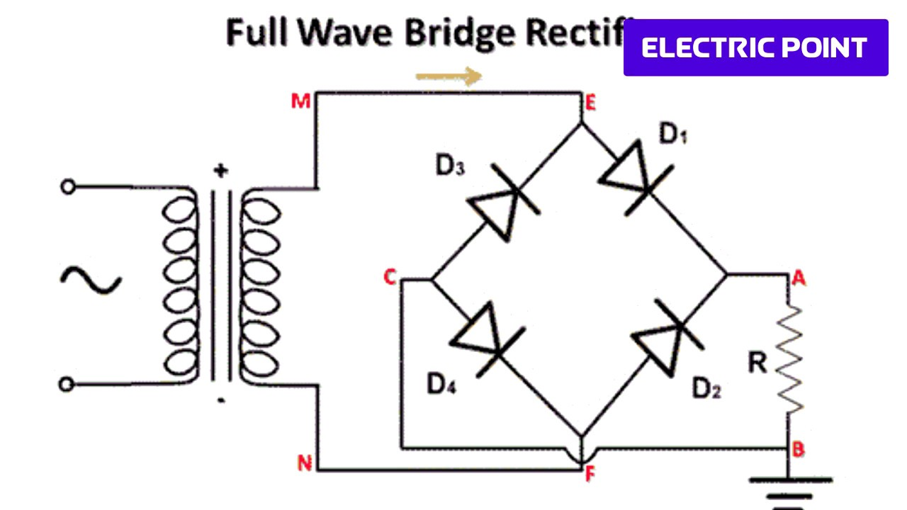 How to check bridge rectifier module in induction cooktop what is a how to check bridge rectifier module in induction cooktop what is a bridge rectifier cheapraybanclubmaster Choice Image