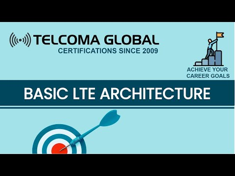 Basic LTE Architecture Video | E-UTRAN, eNodeB, EPC, SGW, PG