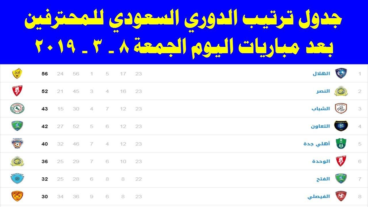جدول ترتيب الدوري السعودي بعد مباريات اليوم الجمعة 8 - 3 - 2019