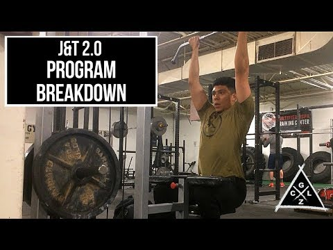 Jacked and Tan 2.0 Full Workout (High Volume) - Detailed Breakdown