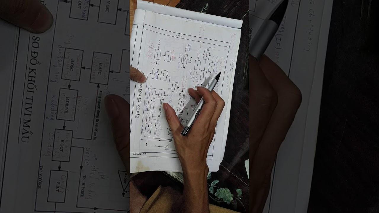 Phân tích sơ đồ khối tivi màu crt