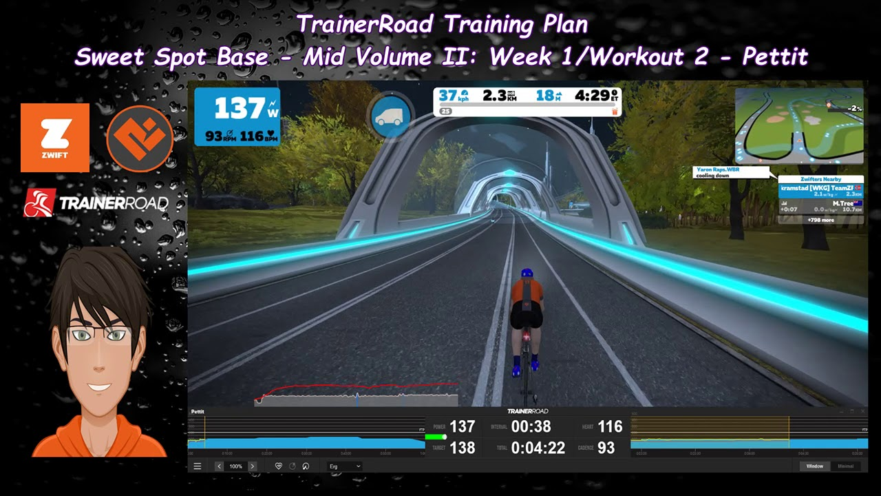 Zwift/TrainerRoad: Sweet Spot Base - Mid Volume II: Week 1/Workout 2 -  Pettit