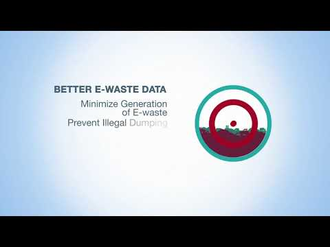 E-Waste Infographic Prepared by International Telecommunicat