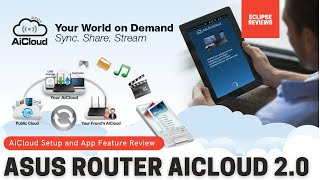 ASUS AiCloud 2.0 Overview, Setup and Review of the AiCloud App screenshot 3