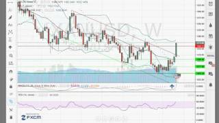 analyse forex XAUUSD  pour 08 02 16    apprendre trading