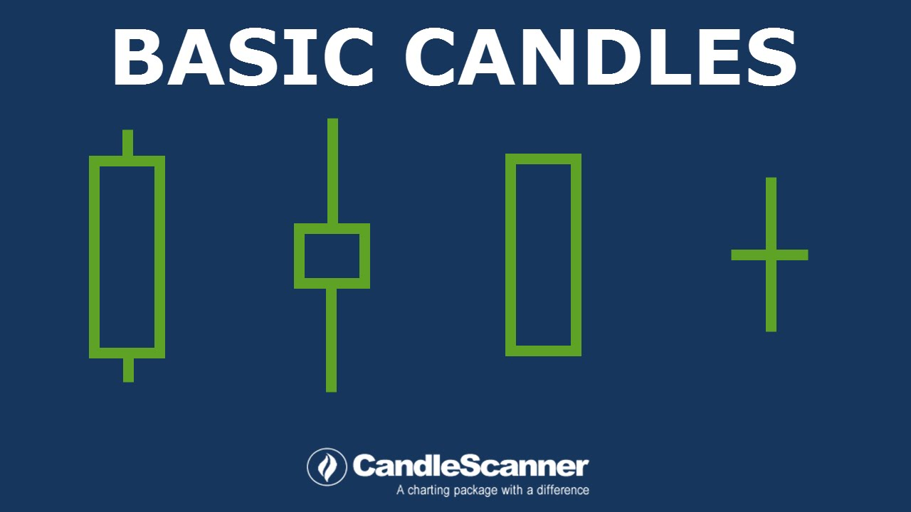 CandleScanner User Guide | CandleScanner – technical